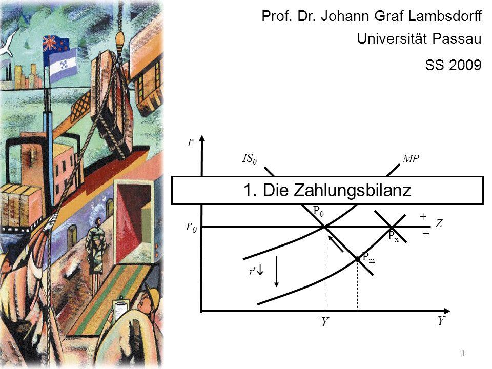 1. Die Zahlungsbilanz Prof. Dr. Johann Graf Lambsdorff