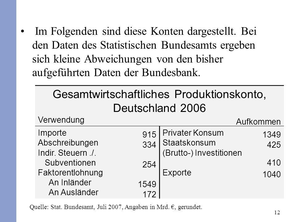 Gesamtwirtschaftliches Produktionskonto, Deutschland 2006
