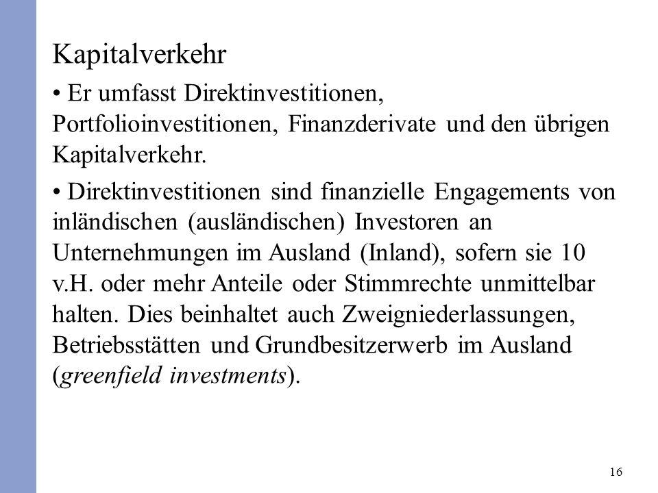 Kapitalverkehr Er umfasst Direktinvestitionen, Portfolioinvestitionen, Finanzderivate und den übrigen Kapitalverkehr.