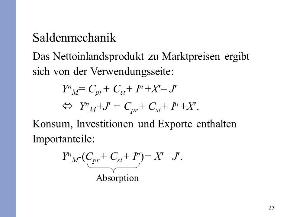 Saldenmechanik Das Nettoinlandsprodukt zu Marktpreisen ergibt sich von der Verwendungsseite: YnM= Cpr+ Cst+ In +X– J