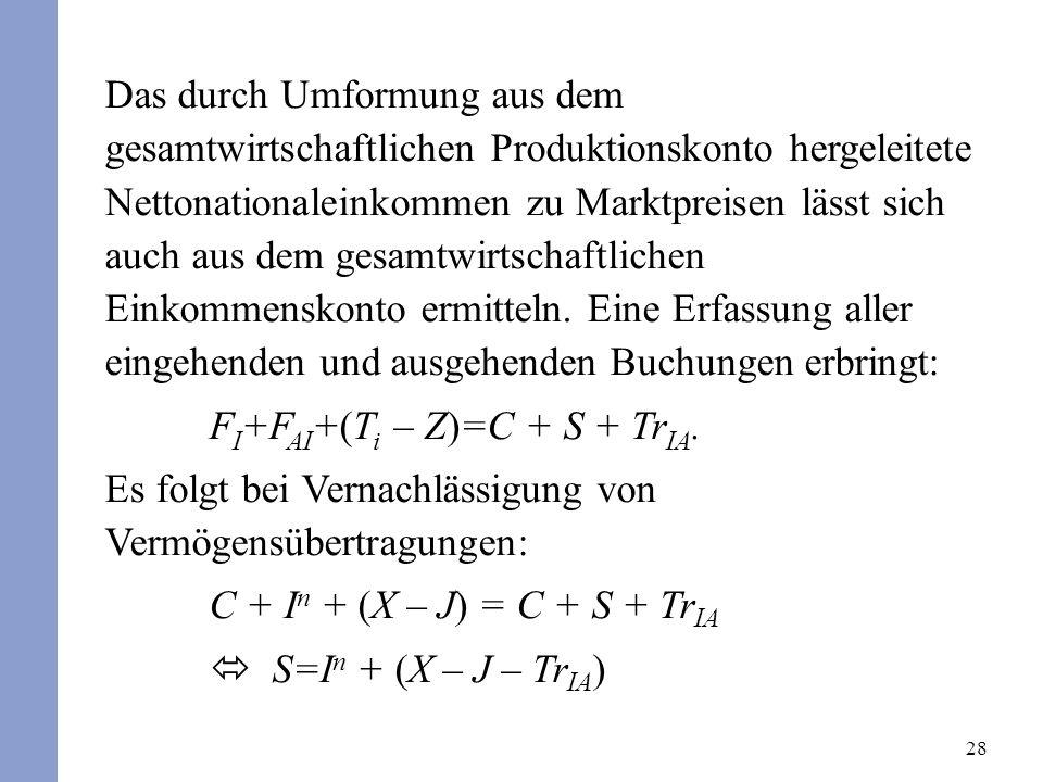 FI+FAI+(Ti – Z)=C + S + TrIA.
