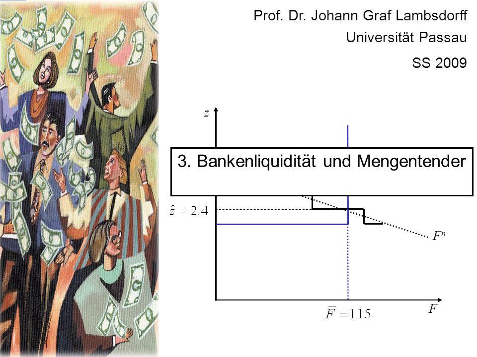 3. Bankenliquidität und Mengentender