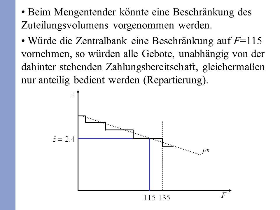 Beim Mengentender könnte eine Beschränkung des Zuteilungsvolumens vorgenommen werden.