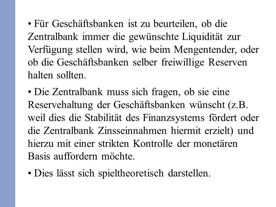 Für Geschäftsbanken ist zu beurteilen, ob die Zentralbank immer die gewünschte Liquidität zur Verfügung stellen wird, wie beim Mengentender, oder ob die Geschäftsbanken selber freiwillige Reserven halten sollten.