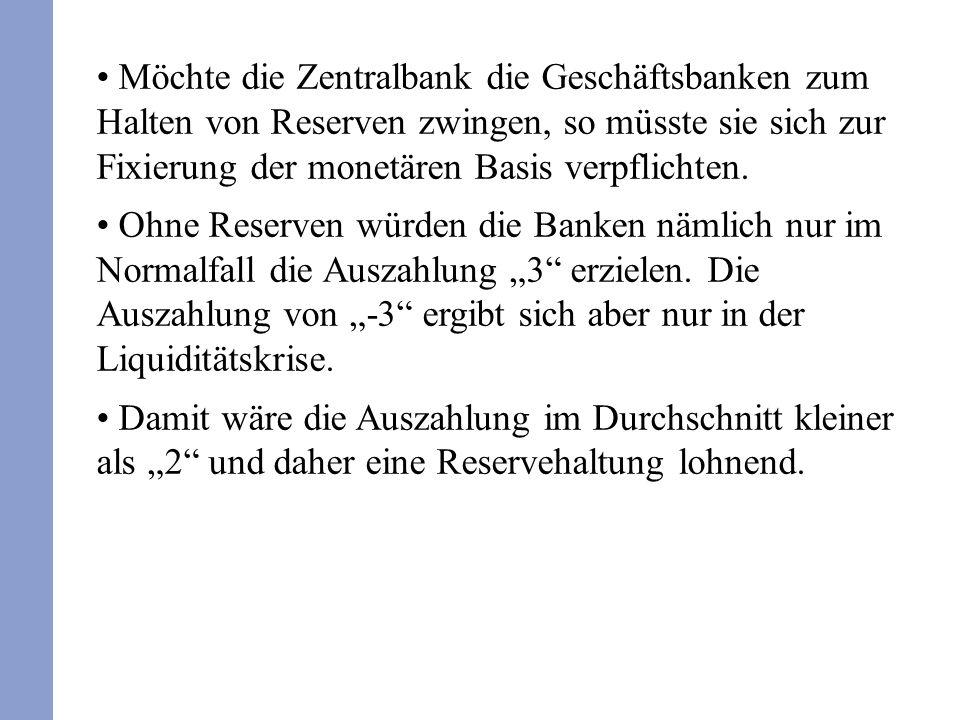 Möchte die Zentralbank die Geschäftsbanken zum Halten von Reserven zwingen, so müsste sie sich zur Fixierung der monetären Basis verpflichten.
