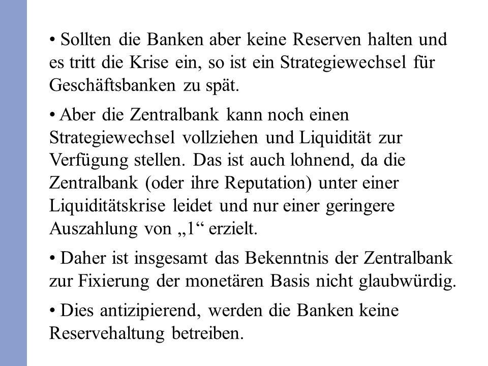 Dies antizipierend, werden die Banken keine Reservehaltung betreiben.