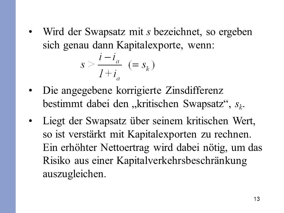 Wird der Swapsatz mit s bezeichnet, so ergeben sich genau dann Kapitalexporte, wenn: