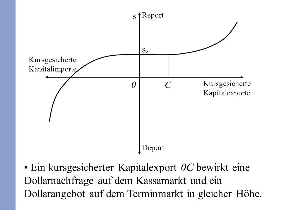 s Report. sk. Kursgesicherte Kapitalimporte. C. Kursgesicherte Kapitalexporte. 2005: Luka Ende 6. Vorlesung!