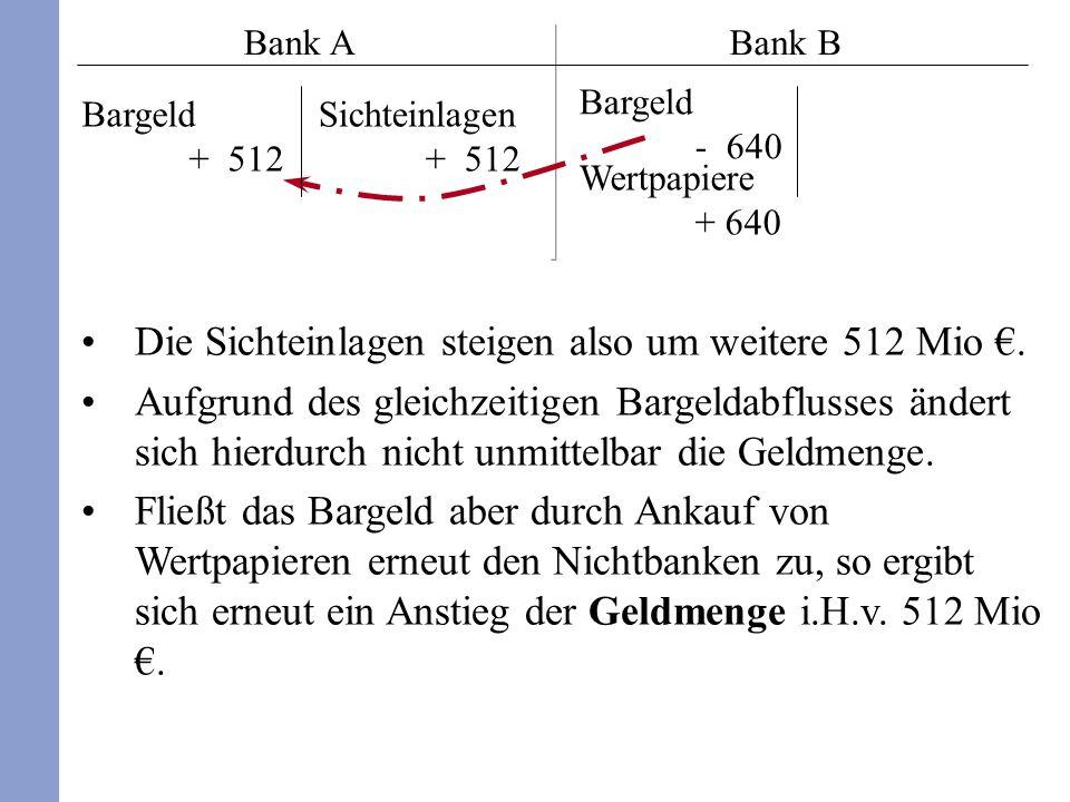 Geldmengenkonzepte Die Geldmenge enthält zwei Komponenten: Den im Nichtbankensektor befindlichen Gesamtbestand an Noten und Münzen.
