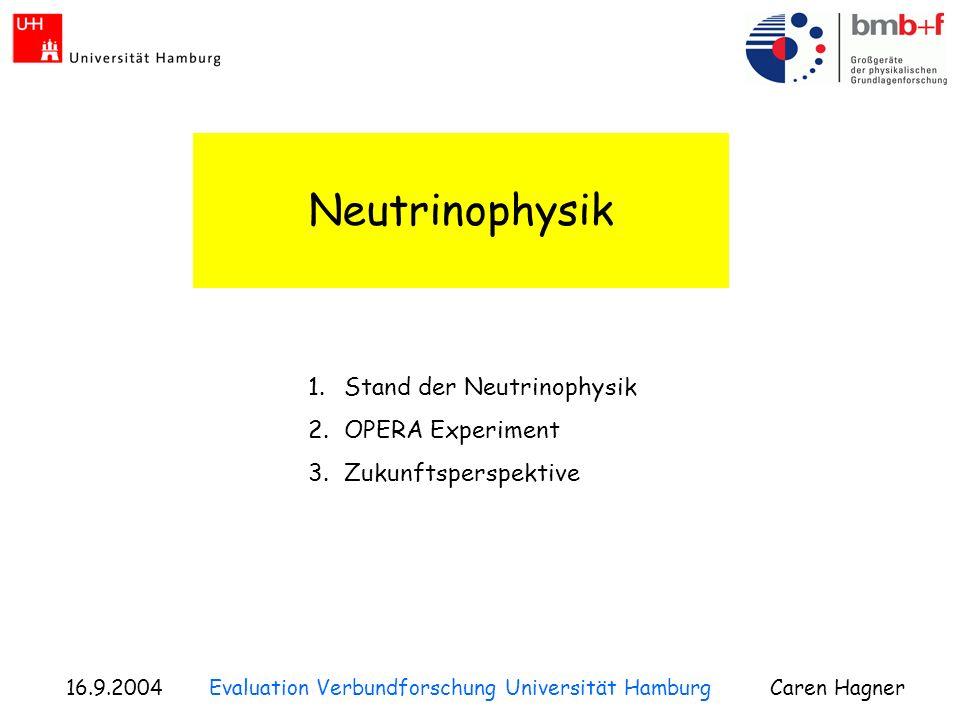 Neutrinophysik Stand der Neutrinophysik OPERA Experiment