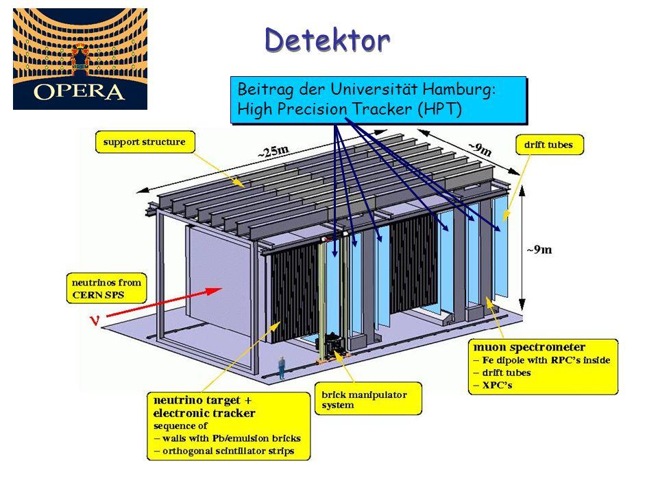 Detektor Beitrag der Universität Hamburg: High Precision Tracker (HPT)