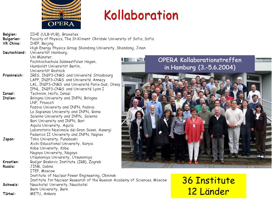 OPERA Kollaborationstreffen in Hamburg (3.-5.6.2004)