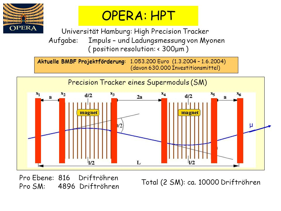 OPERA: HPT Universität Hamburg: High Precision Tracker