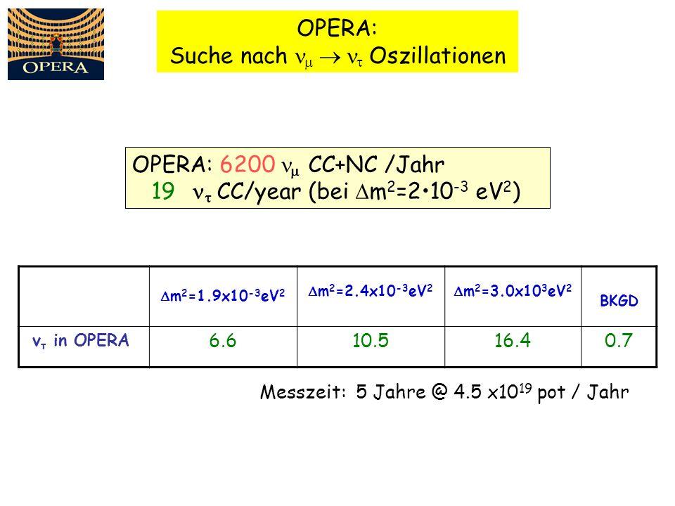 OPERA: Suche nach nm ® nt Oszillationen