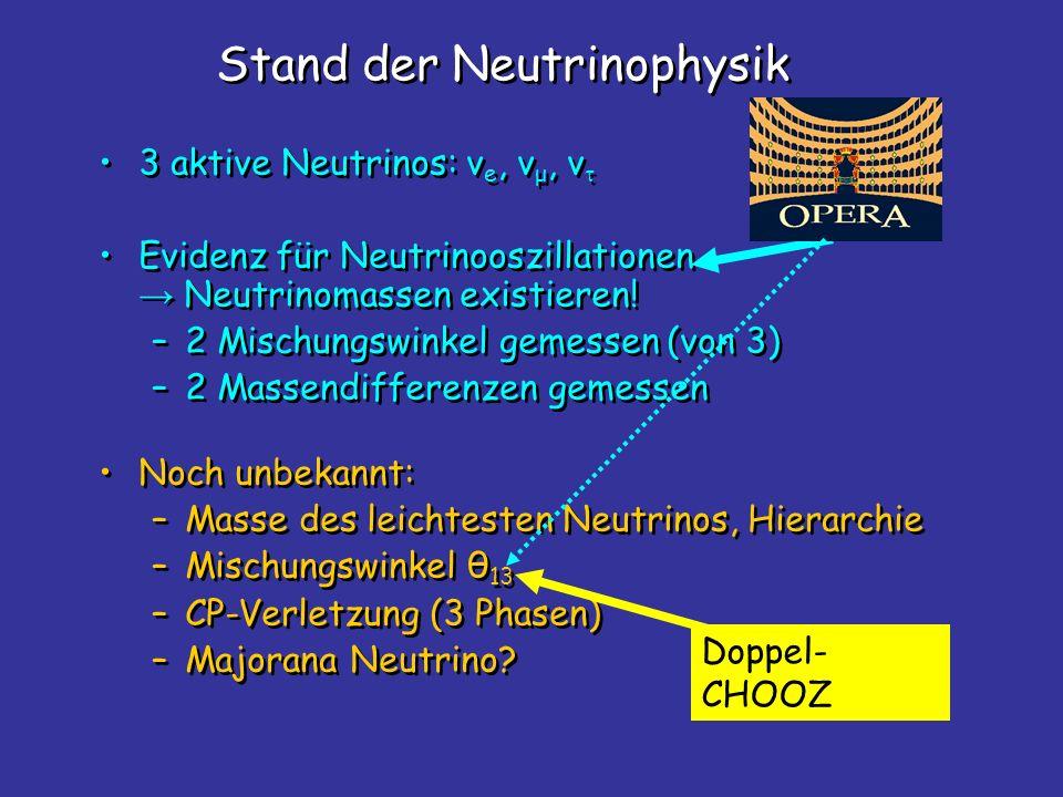 Stand der Neutrinophysik