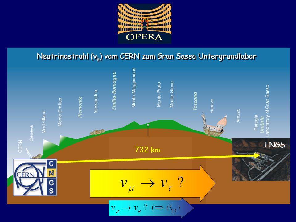 Neutrinostrahl (vμ) vom CERN zum Gran Sasso Untergrundlabor