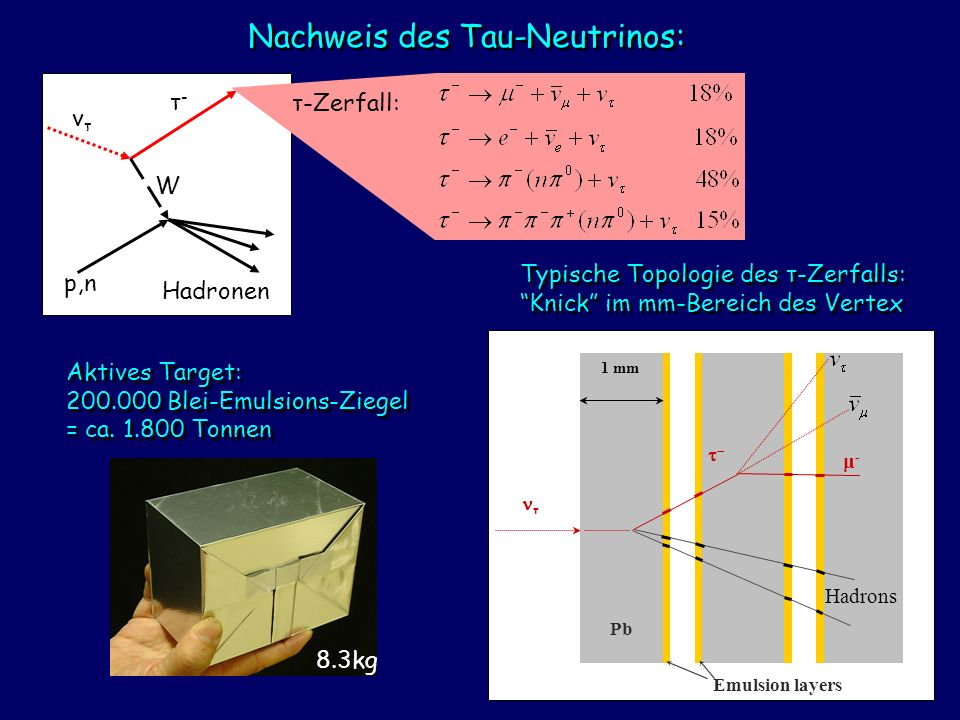 Nachweis des Tau-Neutrinos: