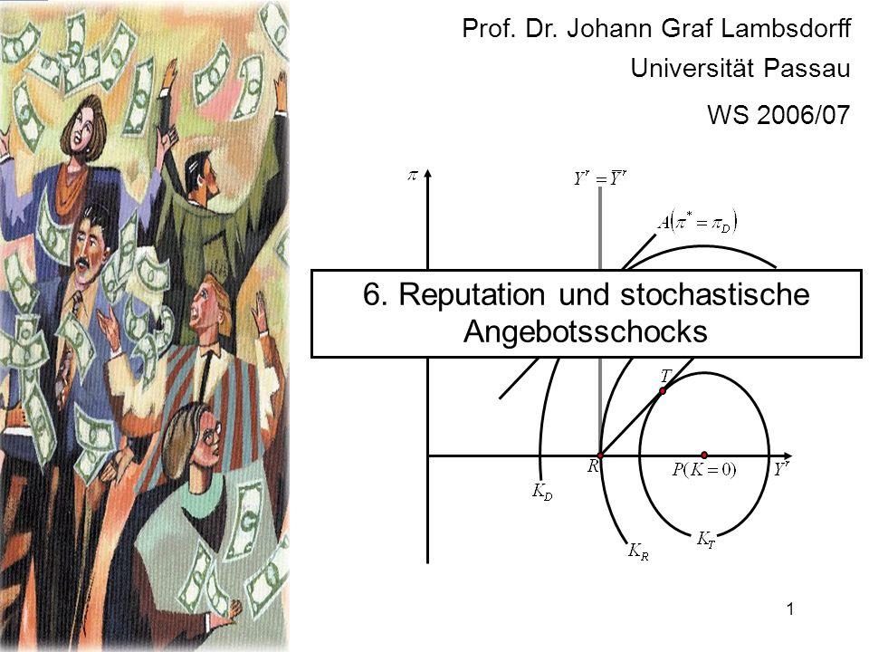 6. Reputation und stochastische Angebotsschocks