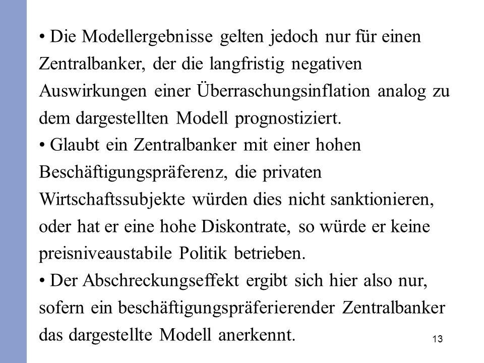 Die Modellergebnisse gelten jedoch nur für einen Zentralbanker, der die langfristig negativen Auswirkungen einer Überraschungsinflation analog zu dem dargestellten Modell prognostiziert.