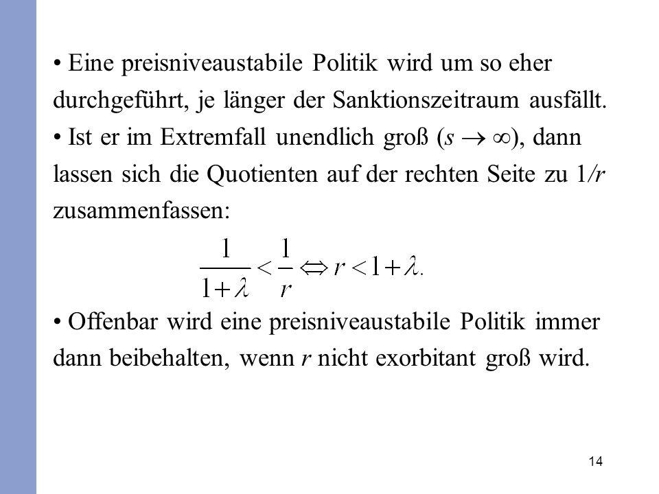 Eine preisniveaustabile Politik wird um so eher durchgeführt, je länger der Sanktionszeitraum ausfällt.