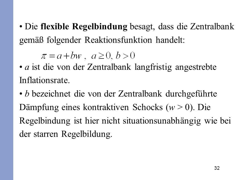 Die flexible Regelbindung besagt, dass die Zentralbank gemäß folgender Reaktionsfunktion handelt: