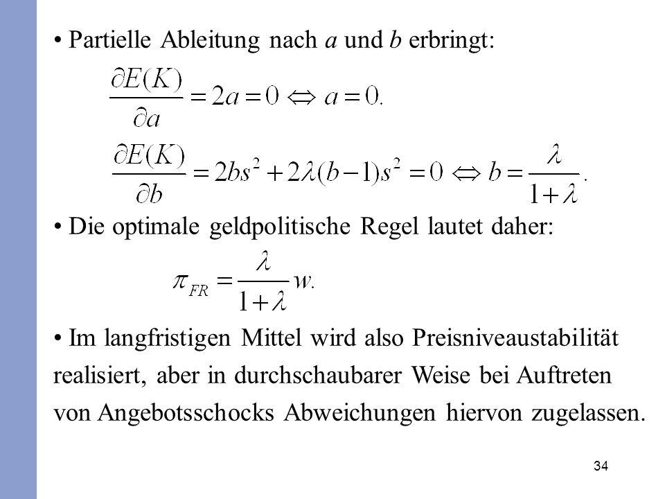 Partielle Ableitung nach a und b erbringt: