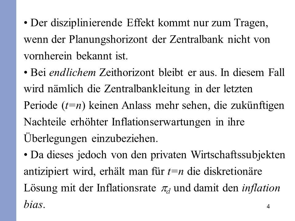 Der disziplinierende Effekt kommt nur zum Tragen, wenn der Planungshorizont der Zentralbank nicht von vornherein bekannt ist.