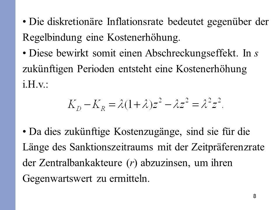 Die diskretionäre Inflationsrate bedeutet gegenüber der Regelbindung eine Kostenerhöhung.