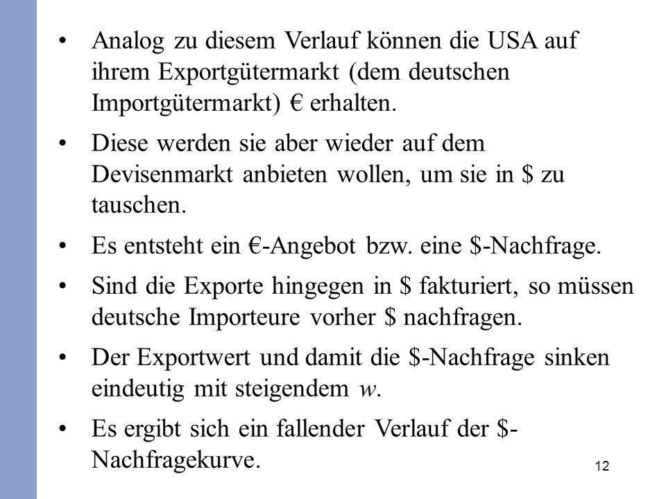 Analog zu diesem Verlauf können die USA auf ihrem Exportgütermarkt (dem deutschen Importgütermarkt) € erhalten.