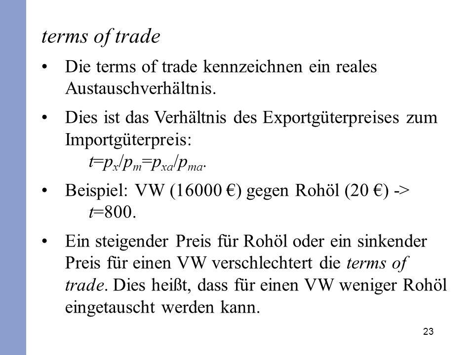 terms of trade Die terms of trade kennzeichnen ein reales Austauschverhältnis.