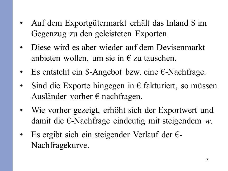Auf dem Exportgütermarkt erhält das Inland $ im Gegenzug zu den geleisteten Exporten.