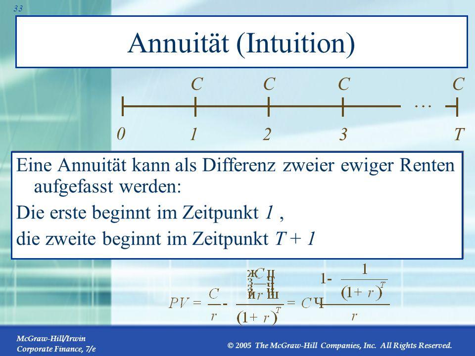 Annuität (Intuition) 1. C. 2. 3. T. Eine Annuität kann als Differenz zweier ewiger Renten aufgefasst werden: