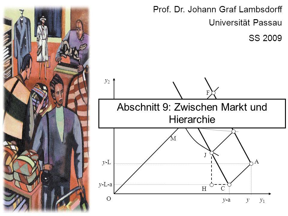 Abschnitt 9: Zwischen Markt und Hierarchie