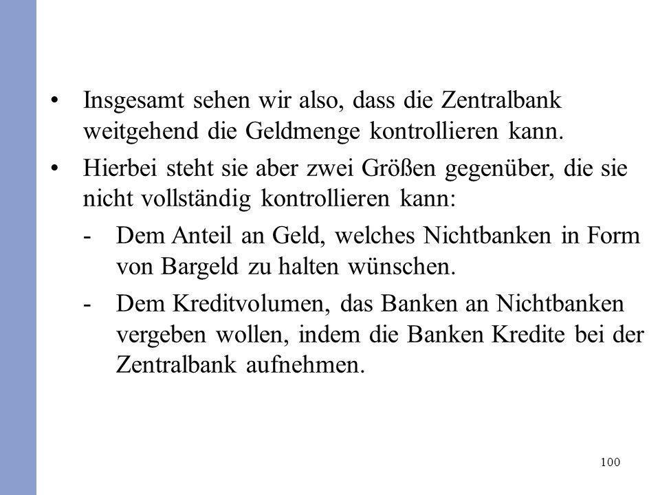 Insgesamt sehen wir also, dass die Zentralbank weitgehend die Geldmenge kontrollieren kann.