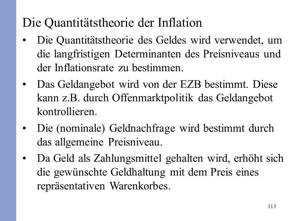 Die Quantitätstheorie der Inflation