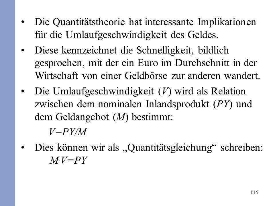 Die Quantitätstheorie hat interessante Implikationen für die Umlaufgeschwindigkeit des Geldes.