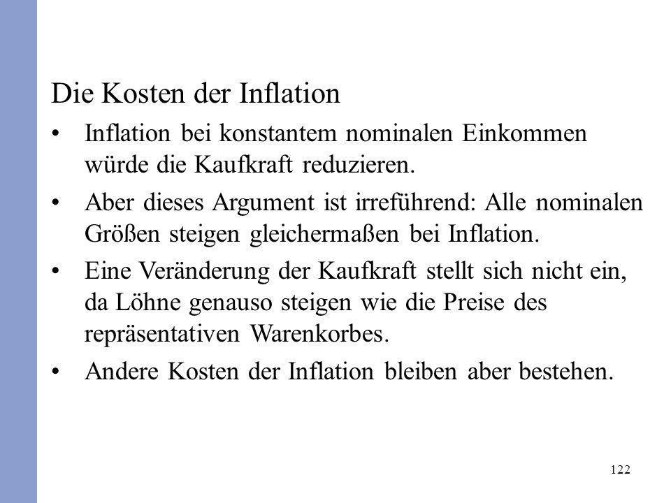 Die Kosten der Inflation