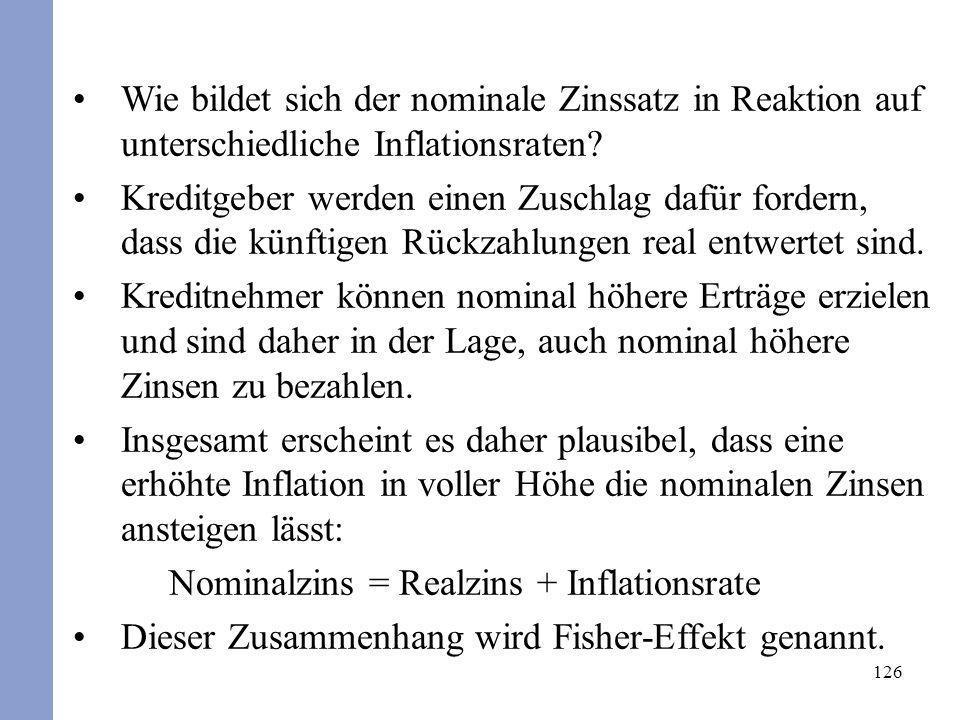 Wie bildet sich der nominale Zinssatz in Reaktion auf unterschiedliche Inflationsraten