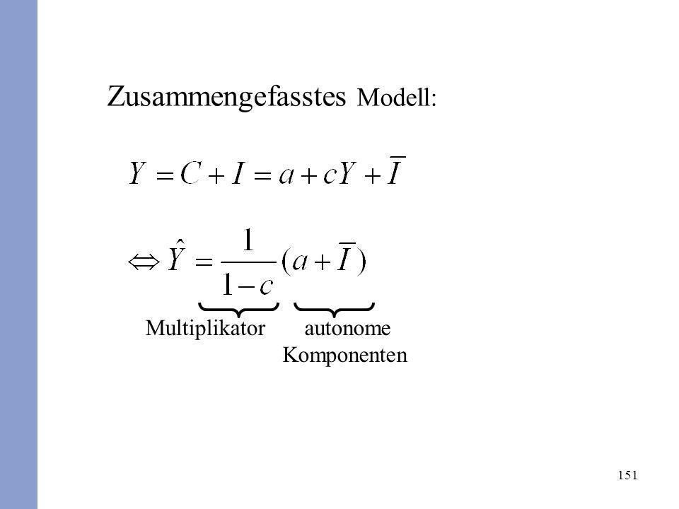 Zusammengefasstes Modell: