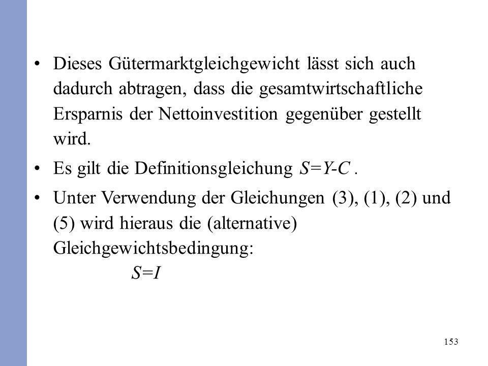 Es gilt die Definitionsgleichung S=Y-C .