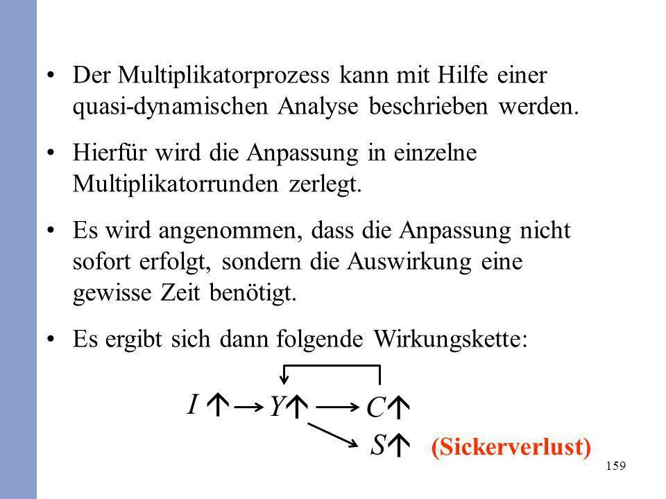 Der Multiplikatorprozess kann mit Hilfe einer quasi-dynamischen Analyse beschrieben werden.