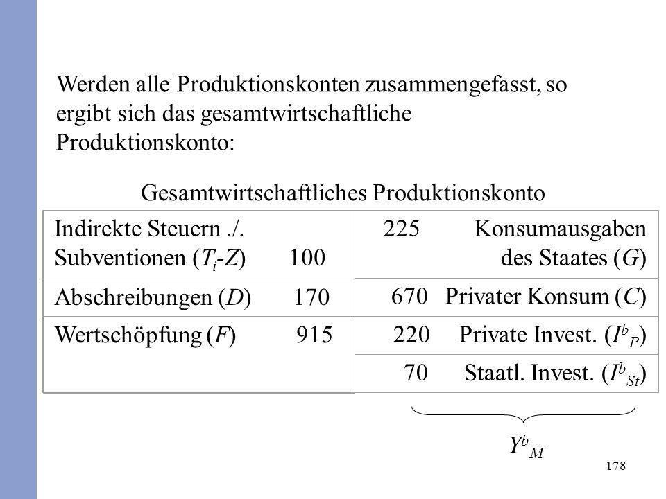 Gesamtwirtschaftliches Produktionskonto