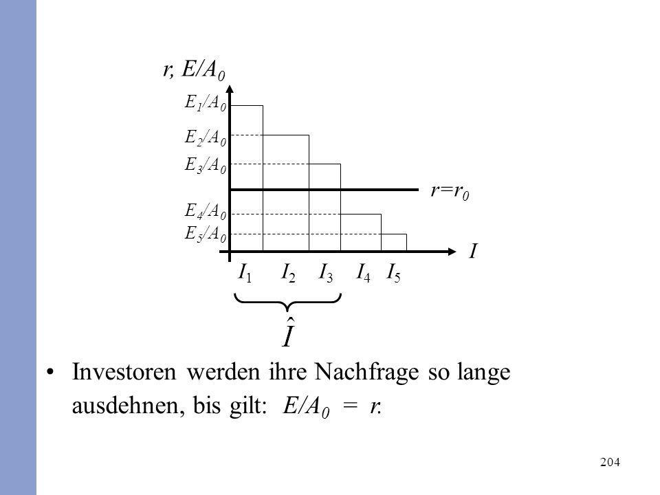 r, E/A0 E1/A0. E2/A0. E3/A0. r=r0. E4/A0. E5/A0. I. I1. I2. I3. I4. I5.