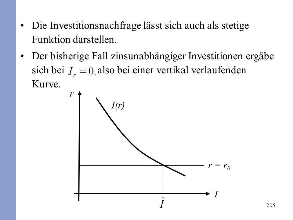 Die Investitionsnachfrage lässt sich auch als stetige Funktion darstellen.