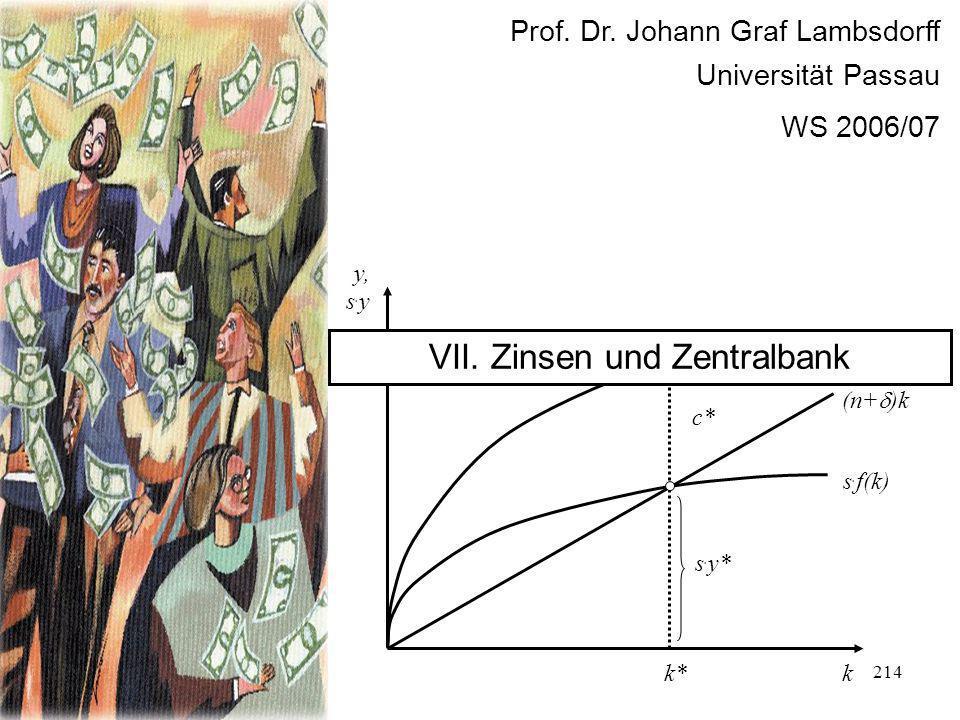 VII. Zinsen und Zentralbank