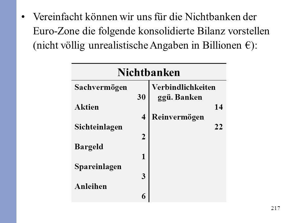 Vereinfacht können wir uns für die Nichtbanken der Euro-Zone die folgende konsolidierte Bilanz vorstellen (nicht völlig unrealistische Angaben in Billionen €):