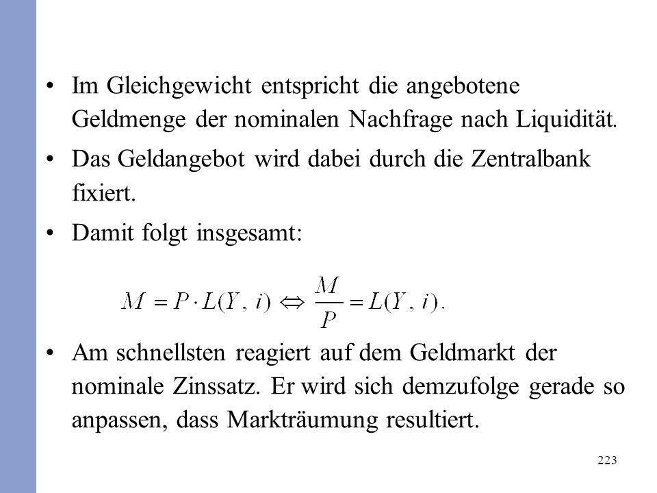 Im Gleichgewicht entspricht die angebotene Geldmenge der nominalen Nachfrage nach Liquidität.