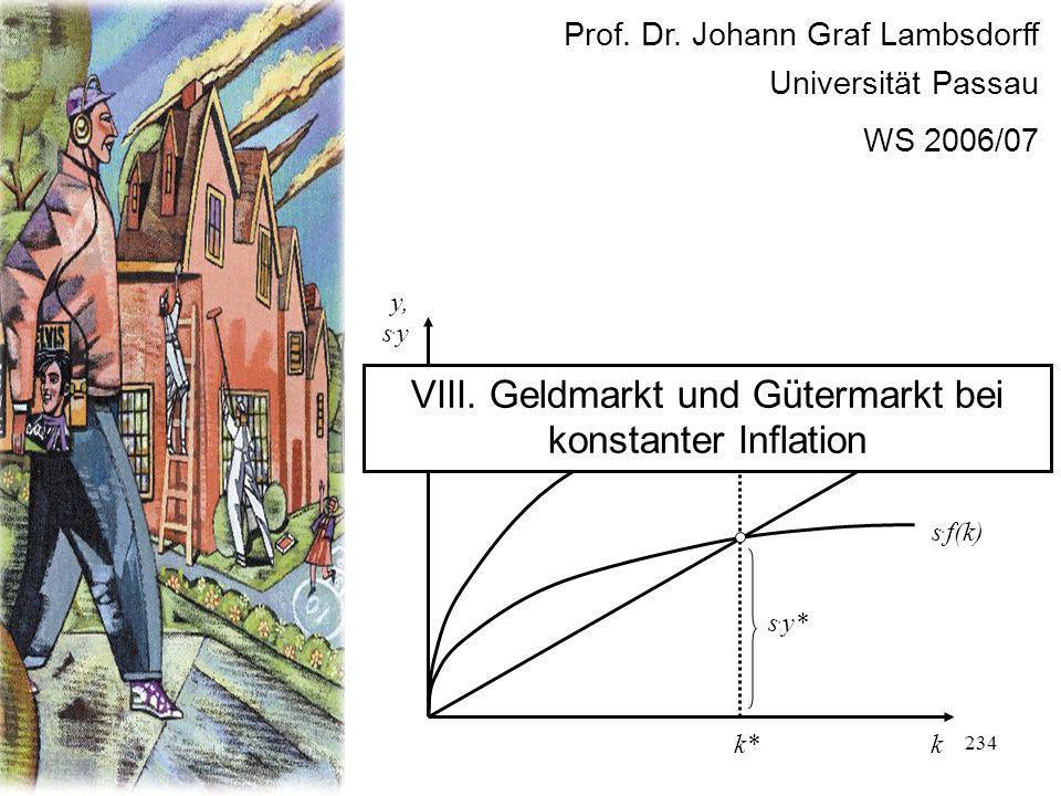 VIII. Geldmarkt und Gütermarkt bei konstanter Inflation