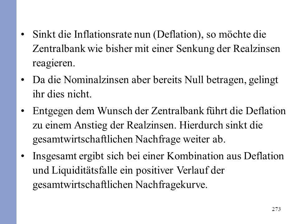 Sinkt die Inflationsrate nun (Deflation), so möchte die Zentralbank wie bisher mit einer Senkung der Realzinsen reagieren.