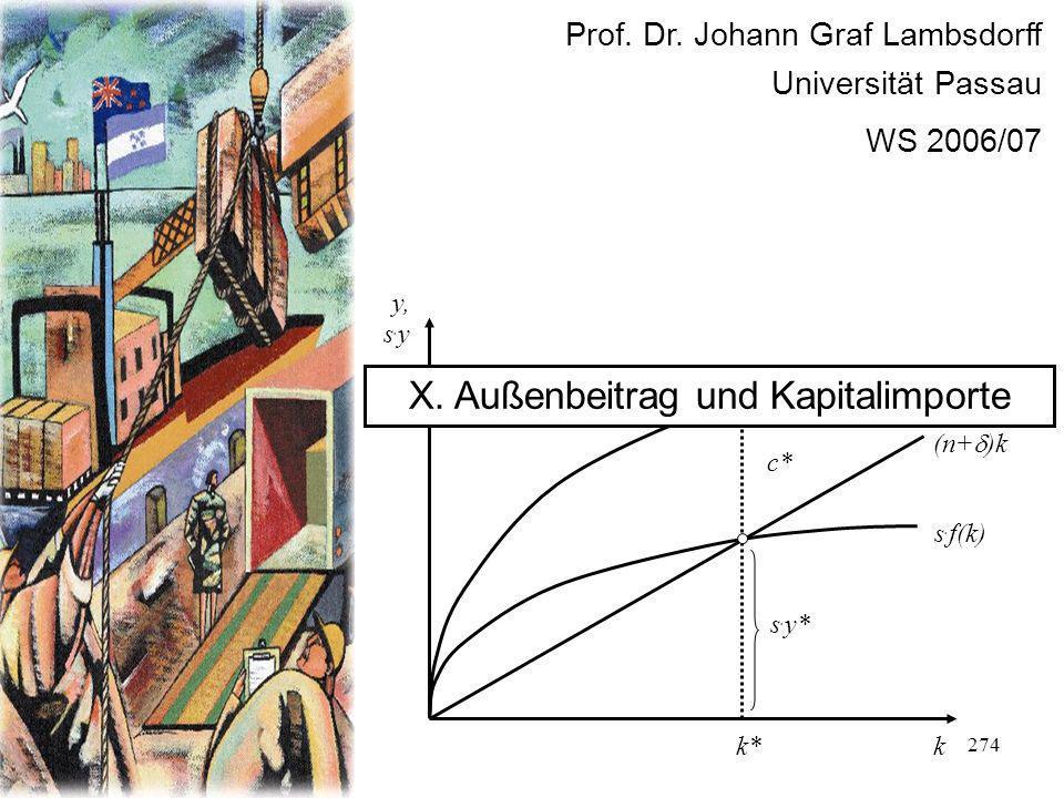 X. Außenbeitrag und Kapitalimporte